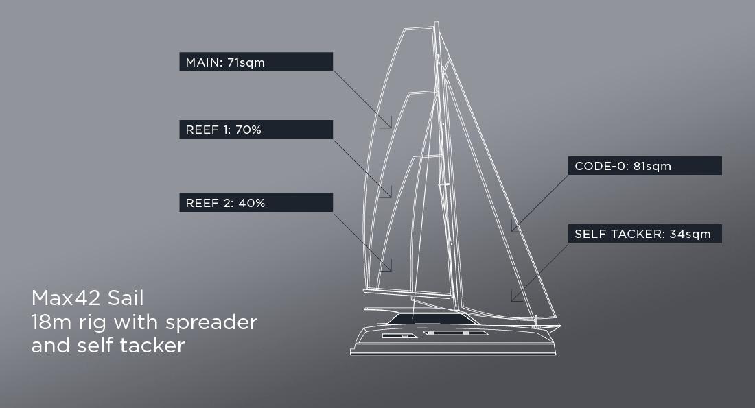 Max42 sail 18m rig